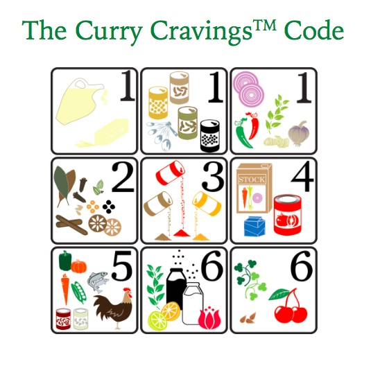 "Courtesy of Nandita Godbole, via ""Crack the Code: Cook Any Indian Meal With Confidence."""